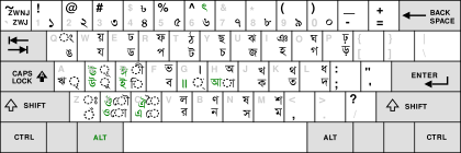 Layout Keyboard Bengali