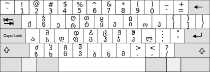 Layout Keyboard Georgia