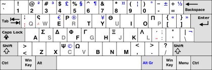Layout Keyboard Yunani