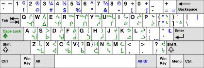 Layout Keyboard Inuktikut