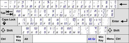 Layout Keyboard Khmer