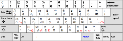 Layout Keybaord Sinhala