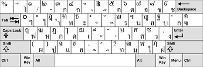 Layout Keyboard Thai