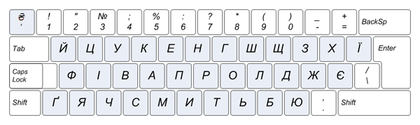 Layout Keyboard Ukraina